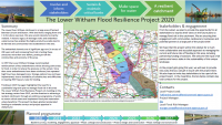 Introducing the Lower Witham and River Slea Flood Resilience Projects
